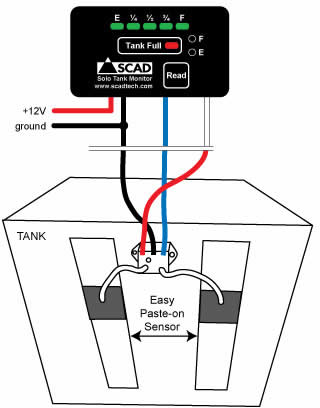 SOLODiagram tank monitors technologies llc rv holding tank wiring diagram at readyjetset.co